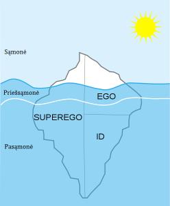ledkalnis Froido